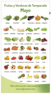 frutas_verduras_meses_may